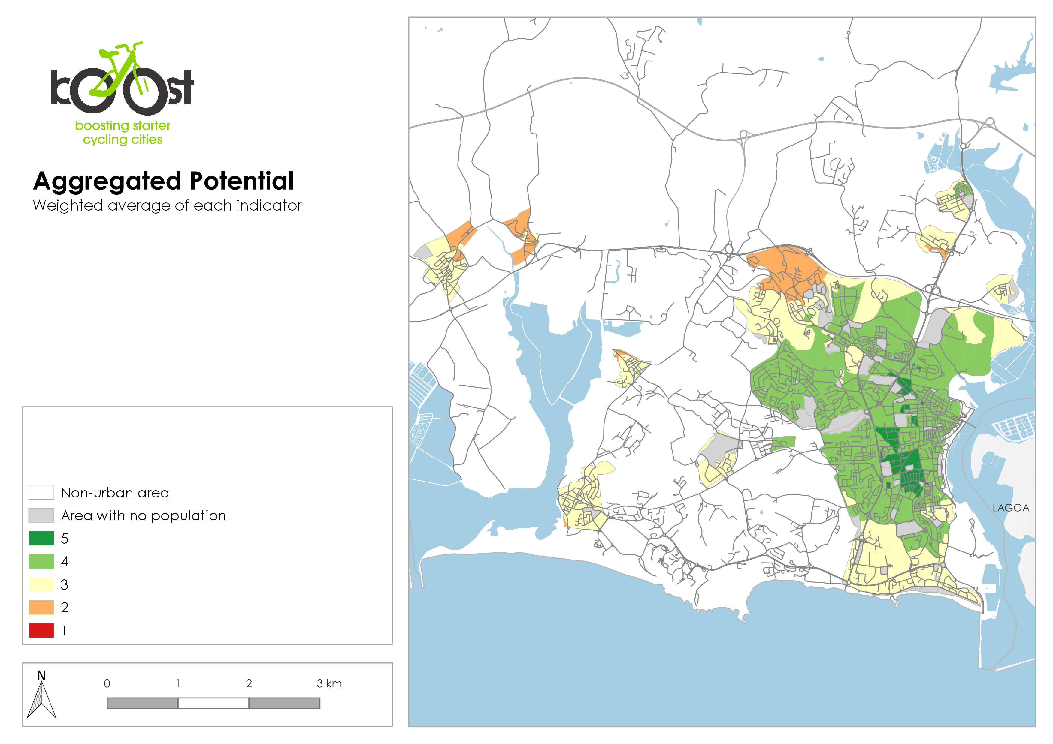 Aggregated Potential